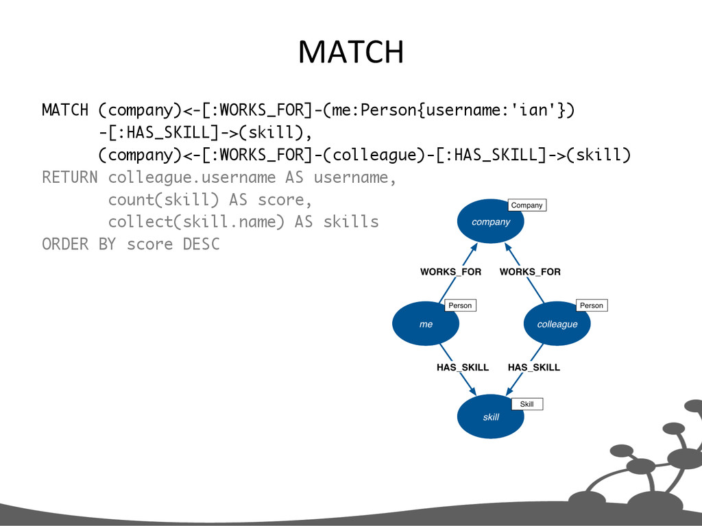 MATCH	