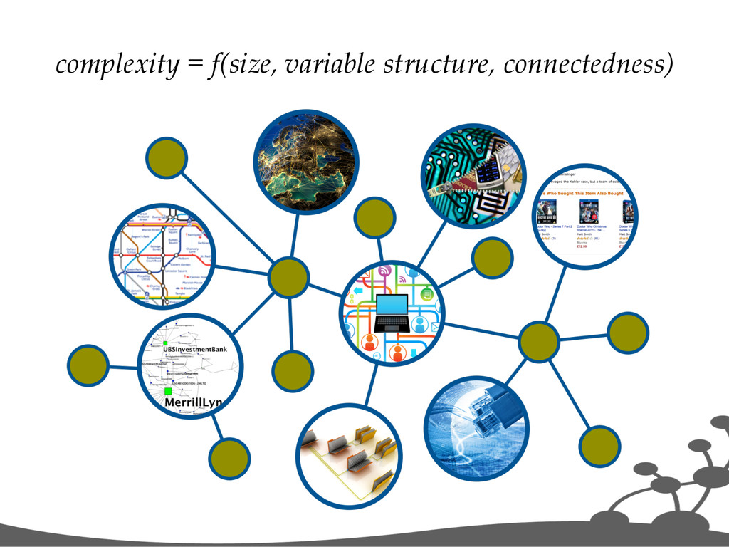complexity = f(size, variable structure, connec...