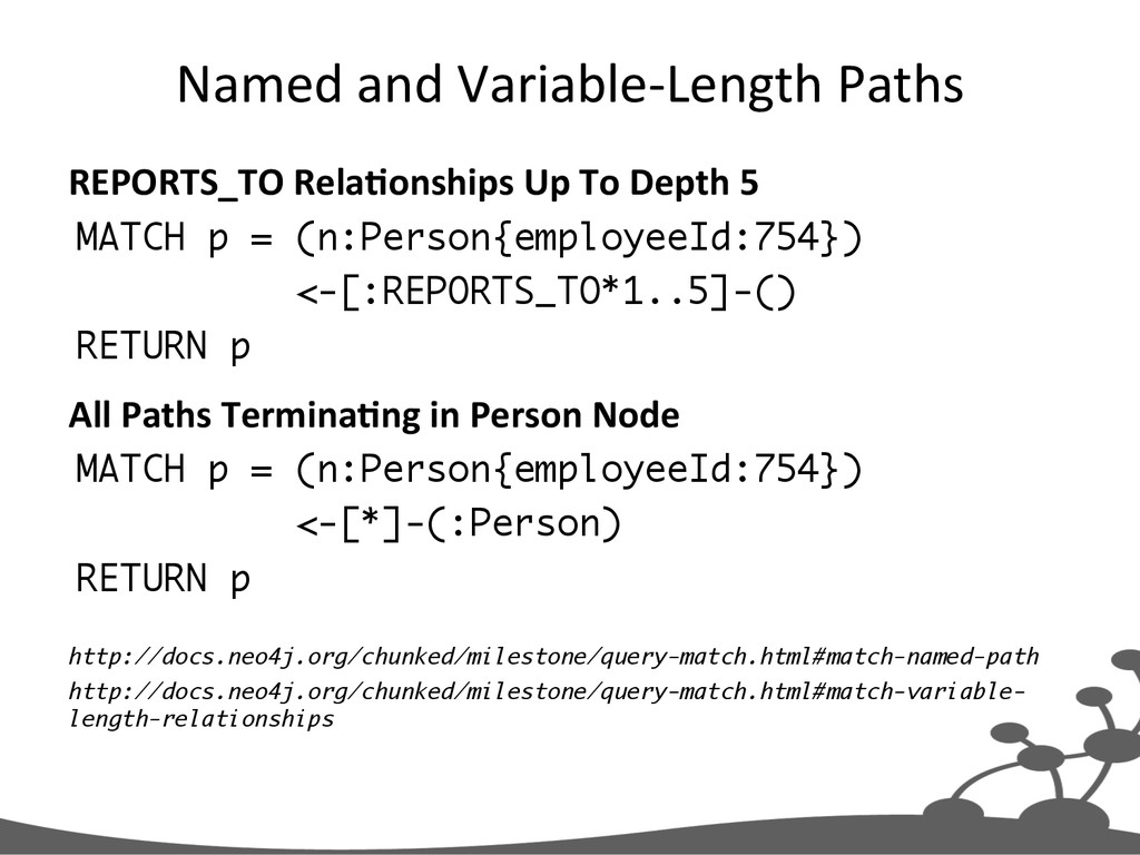 Named	