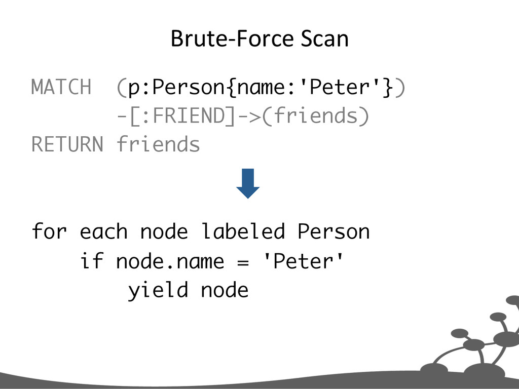 Brute-­‐Force	