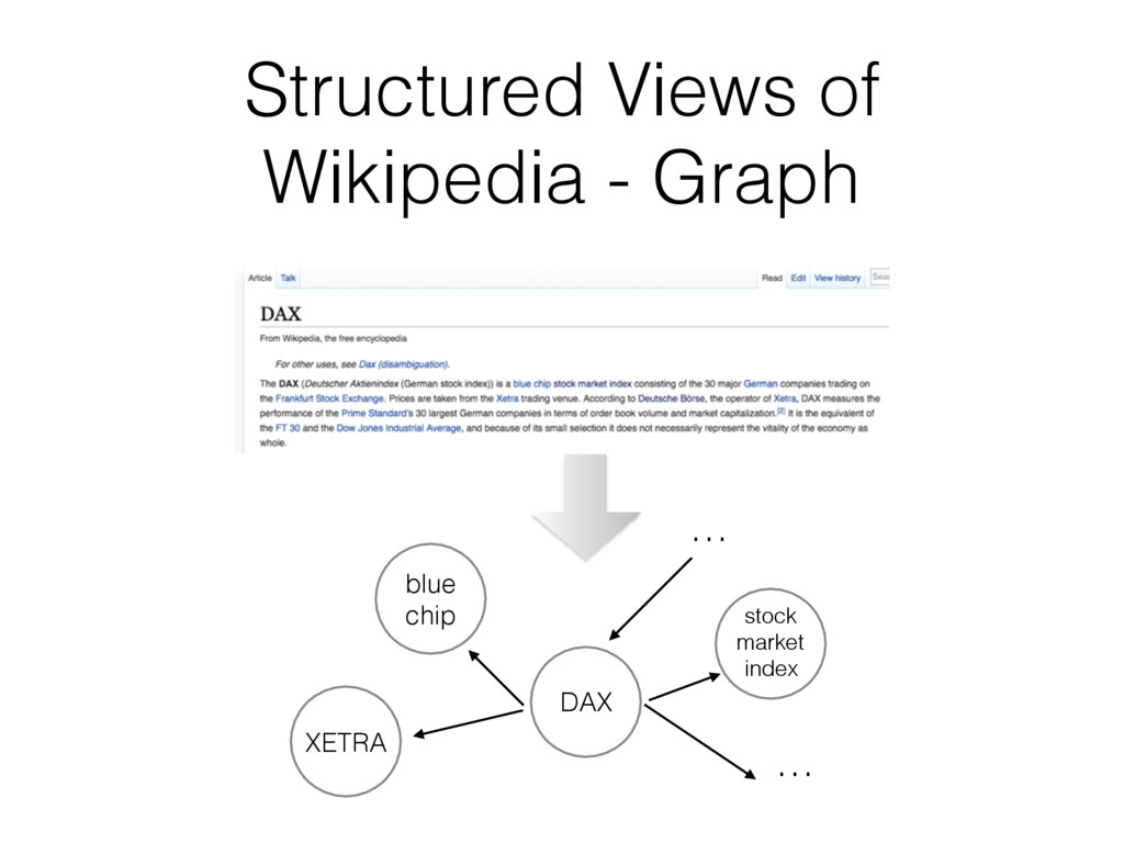 Structured Views of Wikipedia - Graph DAX blue ...