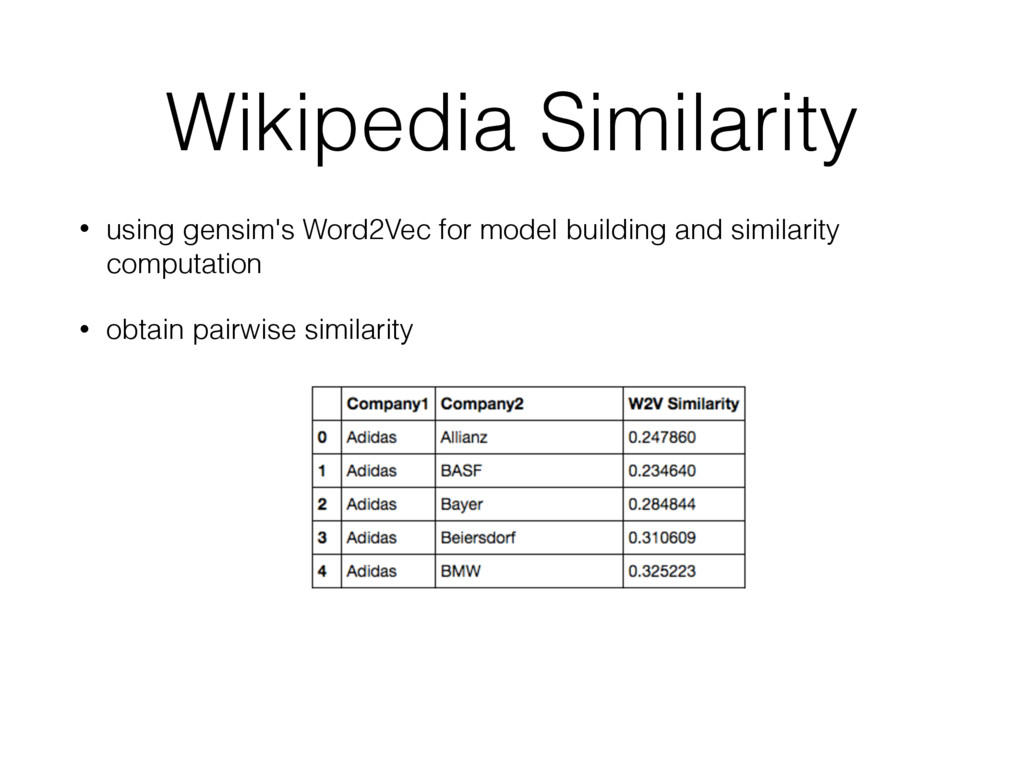 Wikipedia Similarity • using gensim's Word2Vec ...
