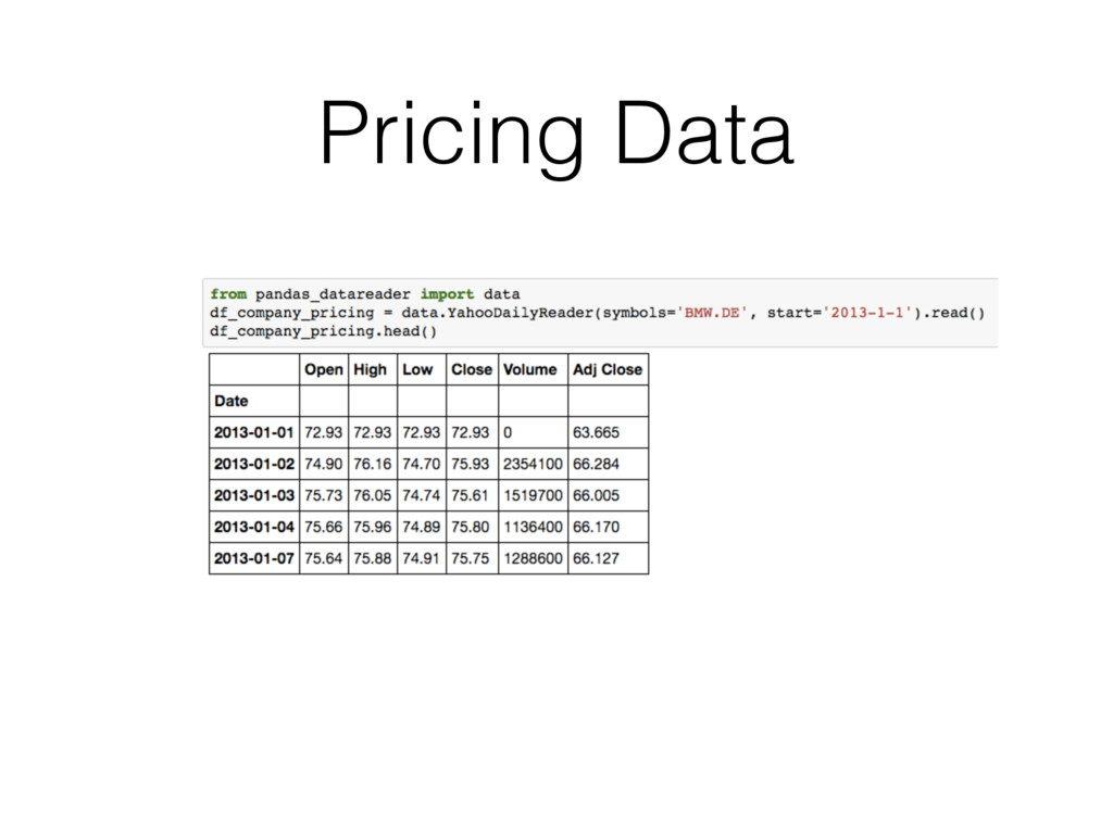 Pricing Data