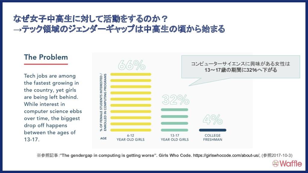 """※参照記事:""""The gendergap in computing is getting wo..."""