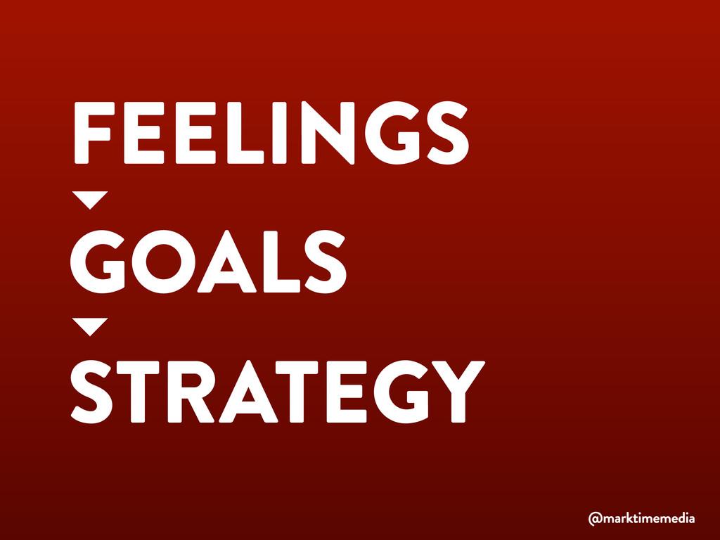 FEELINGS GOALS STRATEGY @marktimemedia