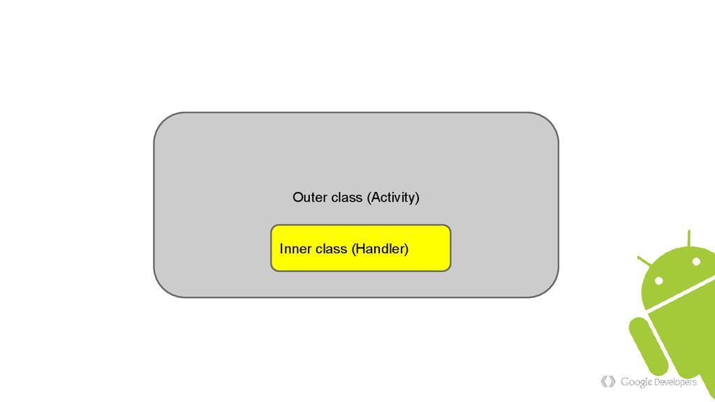 Outer class (Activity) Inner class (Handler)