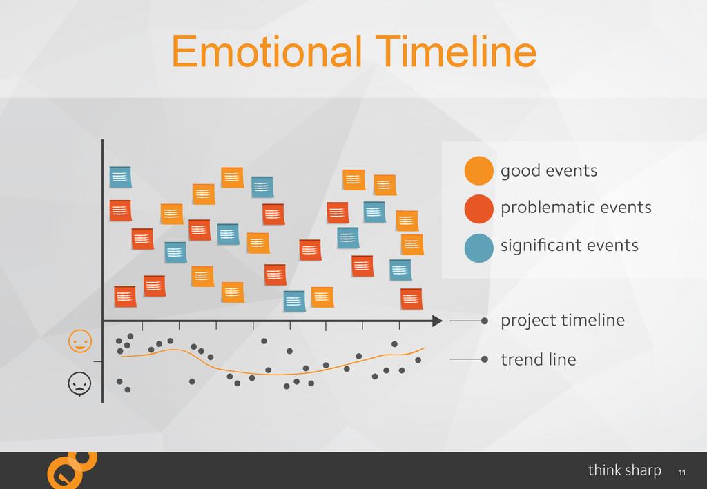 11 Emotional Timeline