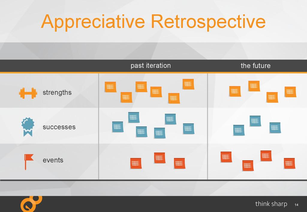 14 Appreciative Retrospective past iteration th...