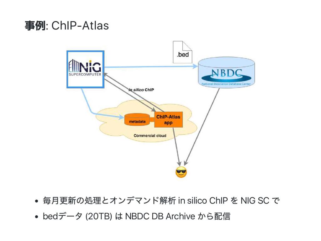 事例: ChIP‑Atlas 毎月更新の処理とオンデマンド解析 in silico ChIP ...