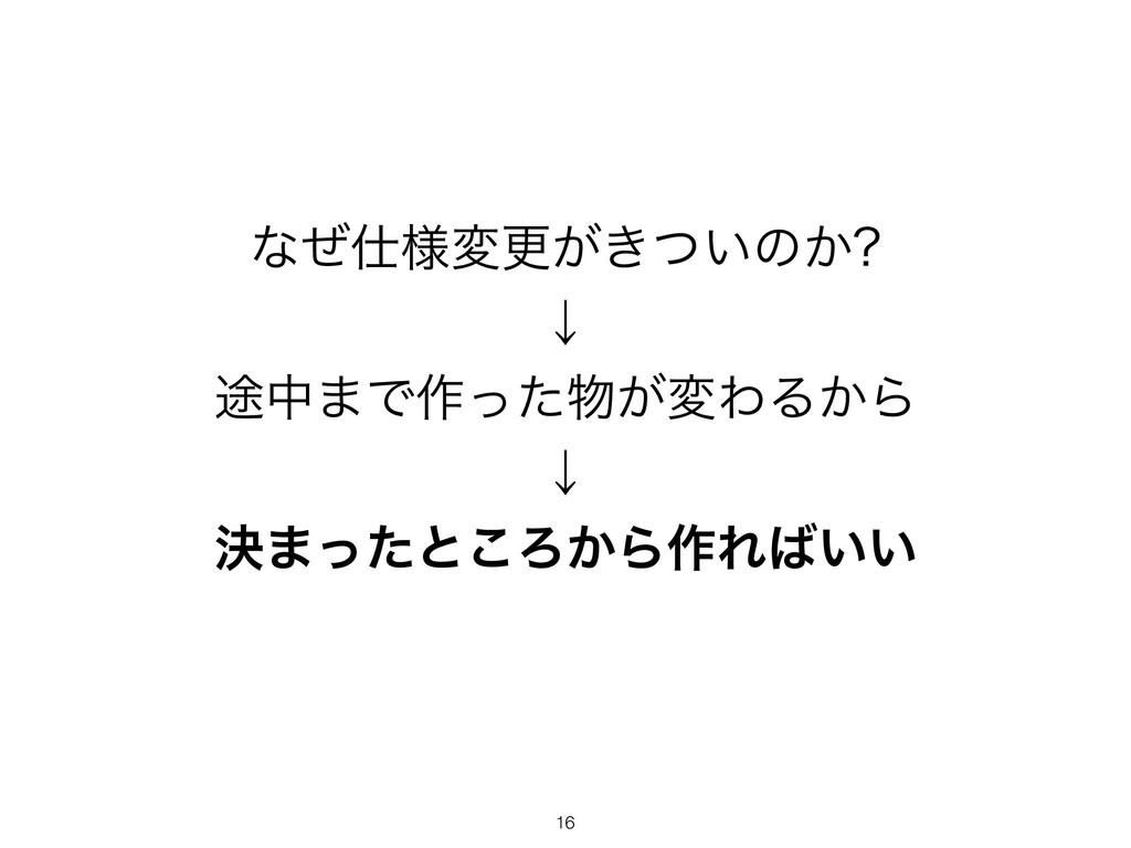 ͳ༷ͥมߋ͕͖͍ͭͷ͔  ˣ ్த·Ͱ࡞͕ͬͨมΘΔ͔Β ˣ ܾ·ͬͨͱ͜Ζ͔Β࡞...