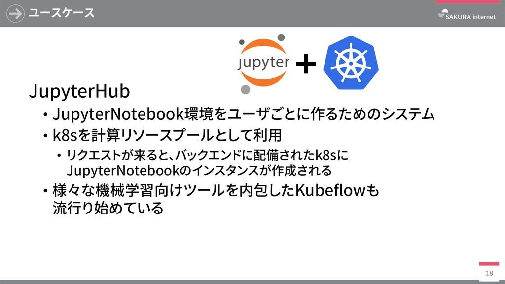 ユースケース JupyterHub • JupyterNotebook環境をユーザごとに作るた...