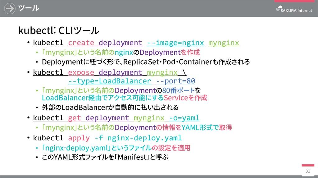 ツール kubectl: CLIツール • kubectl create deployment...