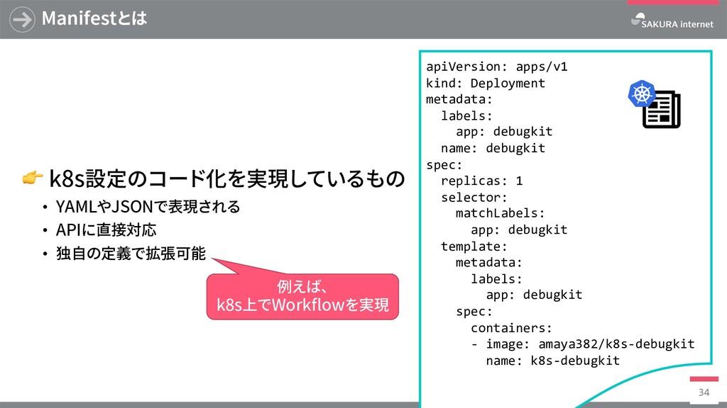 Manifestとは  k8s設定のコード化を実現しているもの • YAMLやJSONで表現さ...