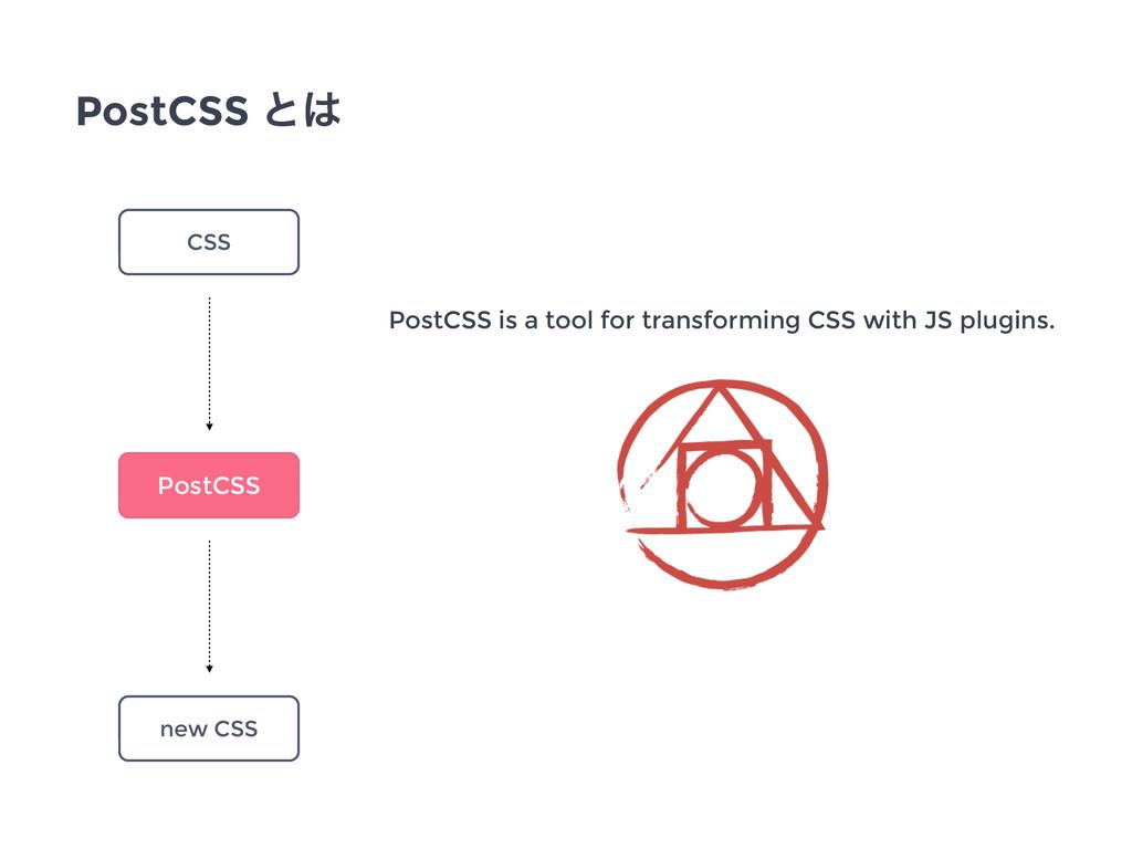 CSS PostCSS new CSS PostCSS ͱ PostCSS is a too...
