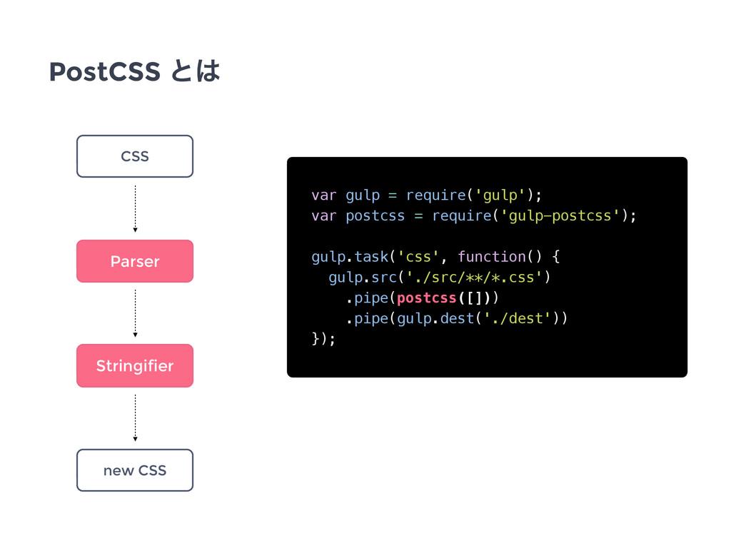 CSS new CSS Parser Stringifier var gulp = requi...