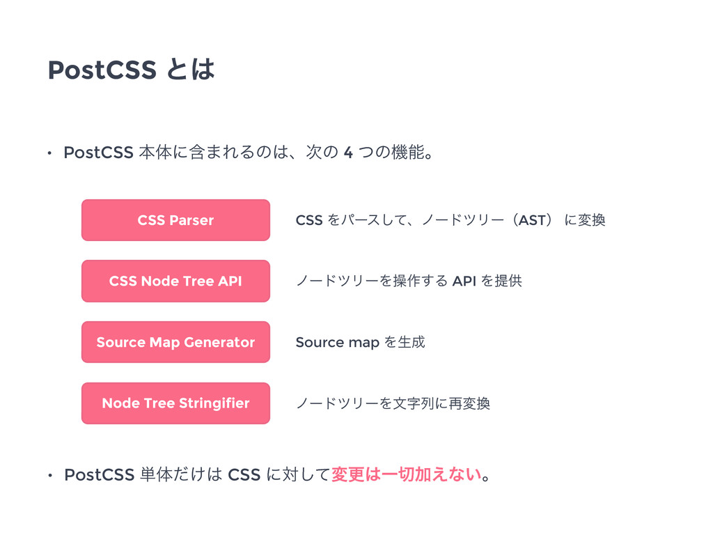 PostCSS ͱ CSS Parser CSS Node Tree API Source ...