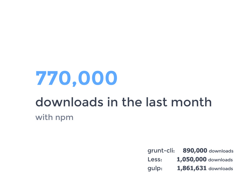 770,000 downloads in the last month with npm gr...