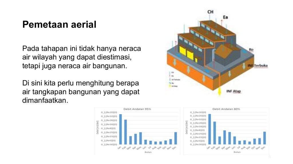 Pemetaan aerial Pada tahapan ini tidak hanya ne...