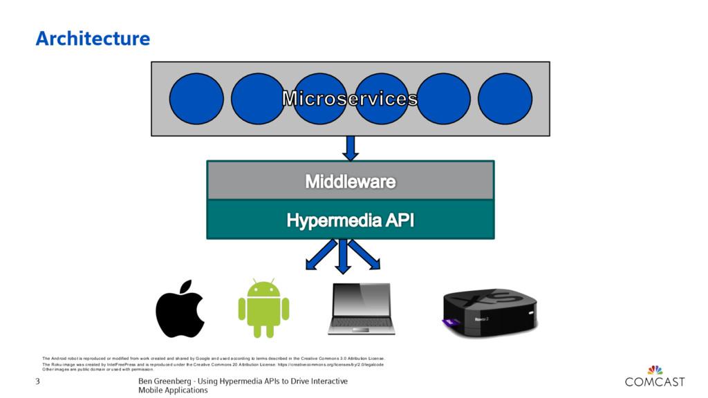 Architecture Ben Greenberg - Using Hypermedia A...