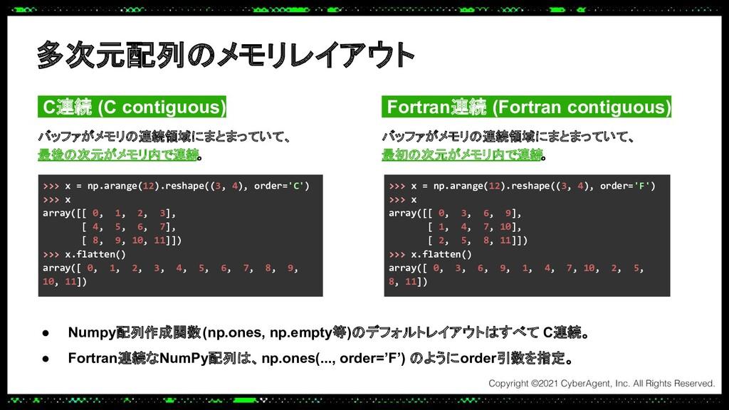 多次元配列のメモリレイアウト C連続 (C contiguous) バッファがメモリの連続領域...