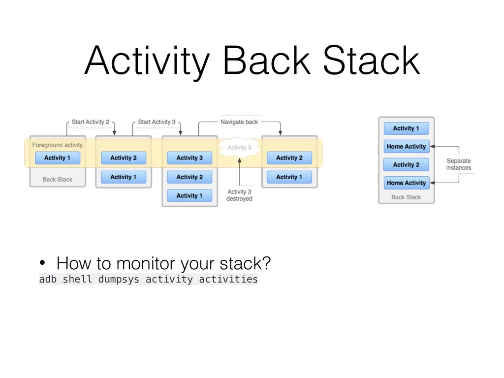 Activity Back Stack • How to monitor your stack...