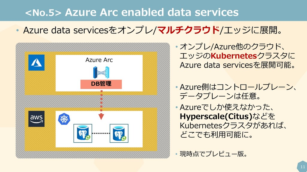 11 <No.5> Azure Arc enabled data services • Azu...