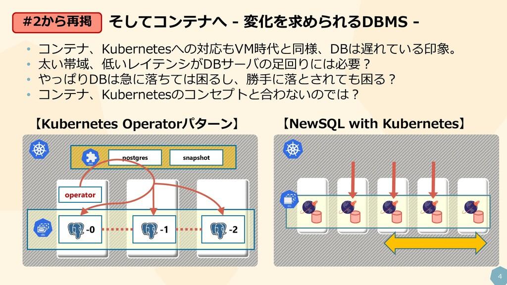 4 そしてコンテナへ - 変化を求められるDBMS - • コンテナ、Kubernetesへの...