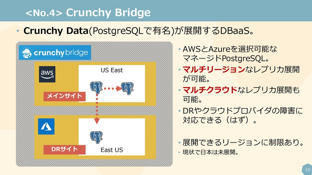 10 <No.4> Crunchy Bridge • Crunchy Data(Postgre...