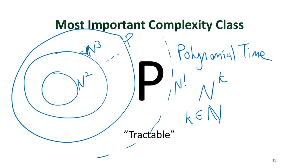 "Most Important Complexity Class 11 P ""Tractable"""