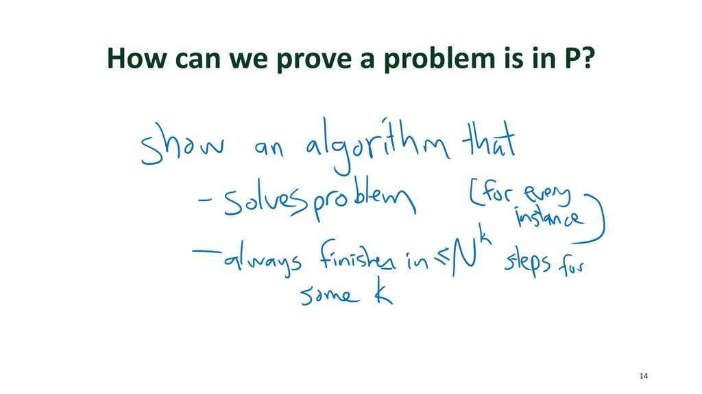 How can we prove a problem is in P? 14