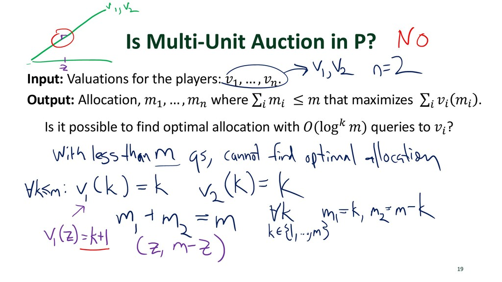 Is Multi-Unit Auction in P? 19 Input: Valuation...