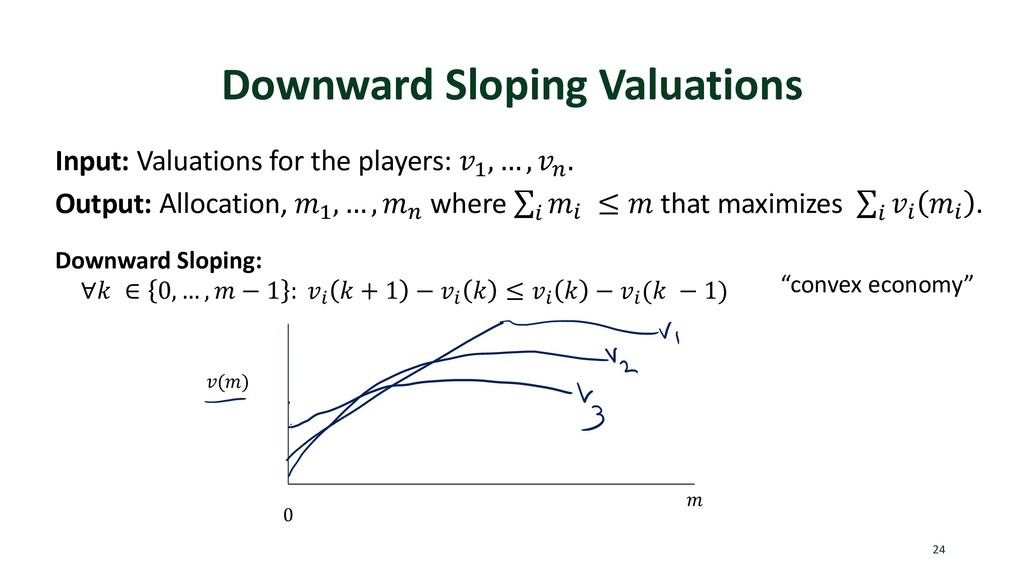 Downward Sloping Valuations 24 Input: Valuation...