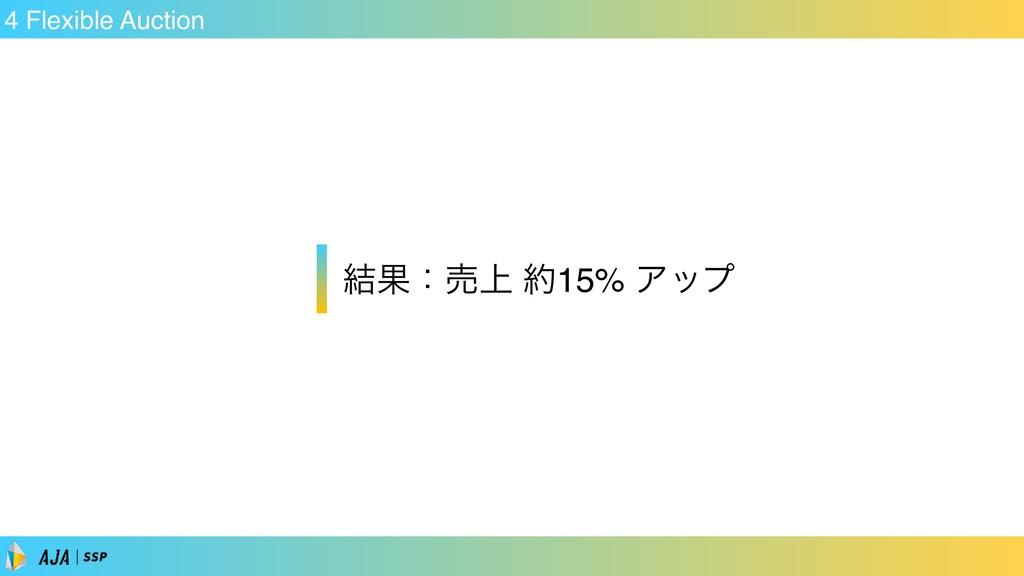 4 Flexible Auction ݁Ռɿച্ 15% Ξοϓ
