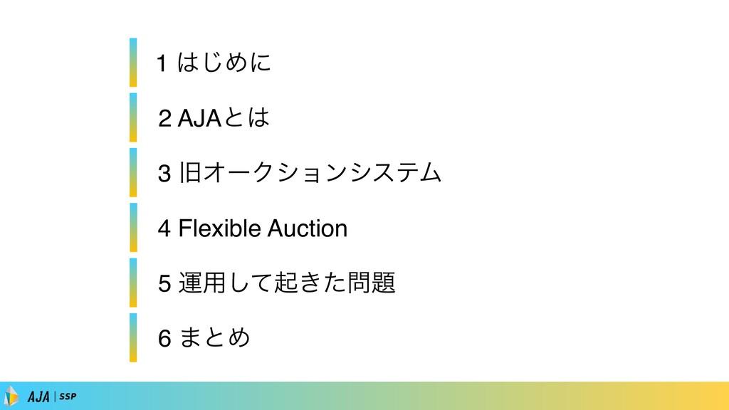 2 AJAͱ 4 Flexible Auction 5 ӡ༻ͯ͠ى͖ͨ 3 چΦʔΫγϣ...