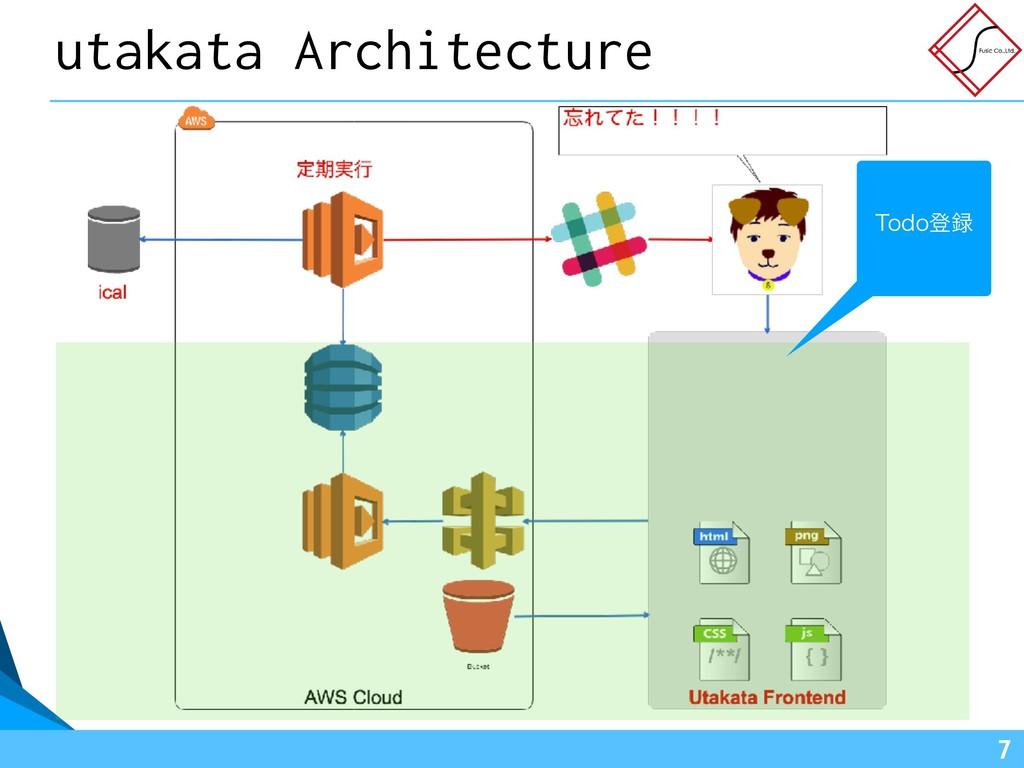 !7 utakata Architecture 5PEPొ