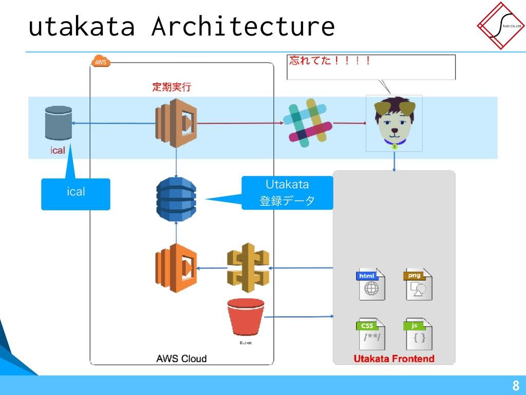 !8 utakata Architecture JDBM 6UBLBUB ొσʔλ