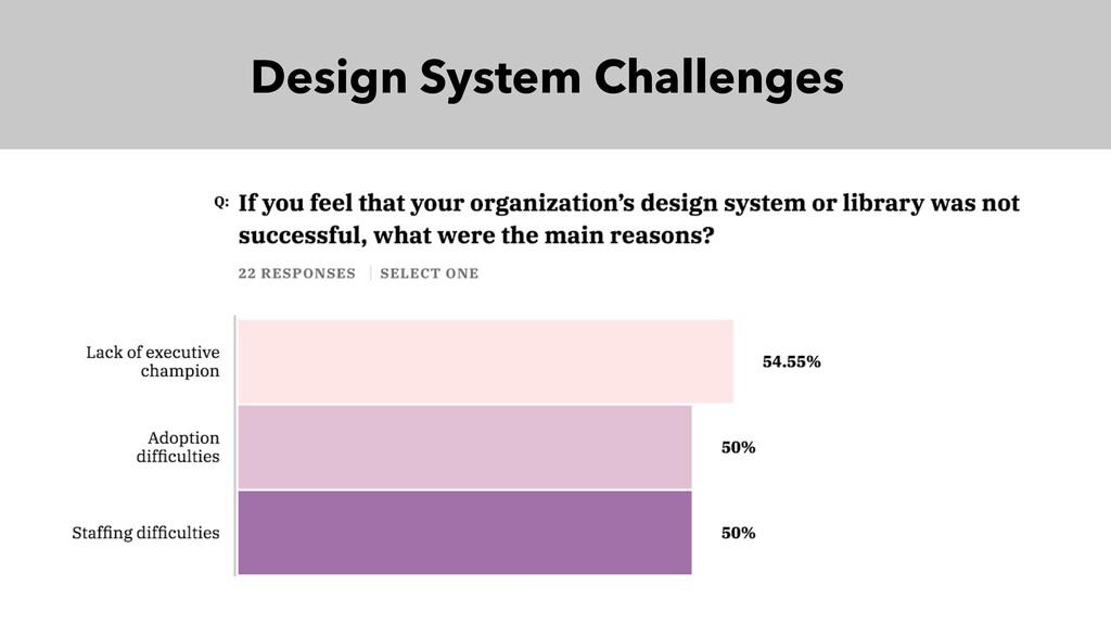 Design System Challenges