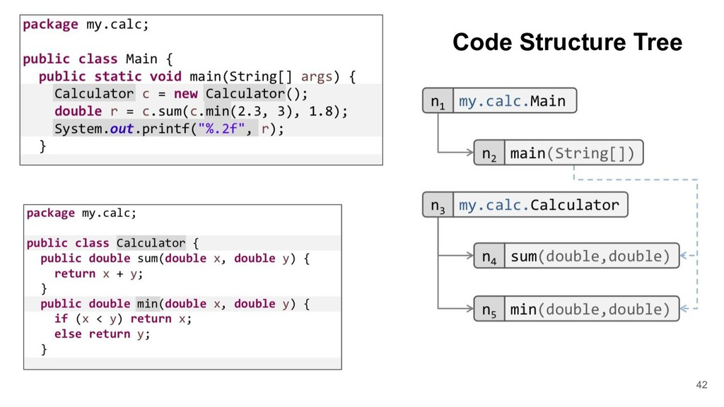 42 Code Structure Tree