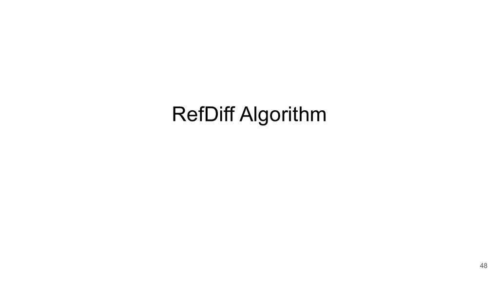 RefDiff Algorithm 48