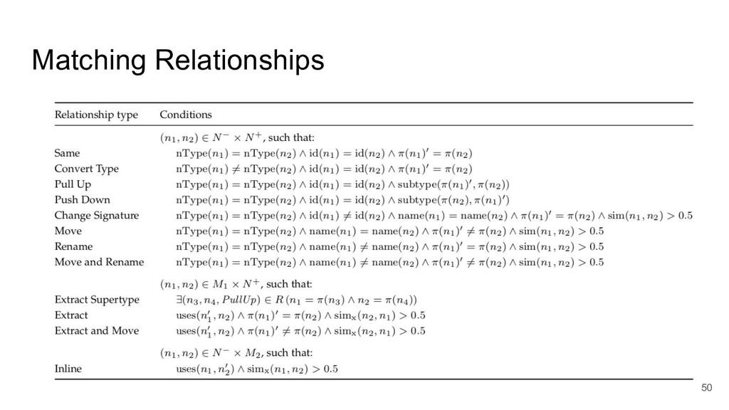 Matching Relationships 50