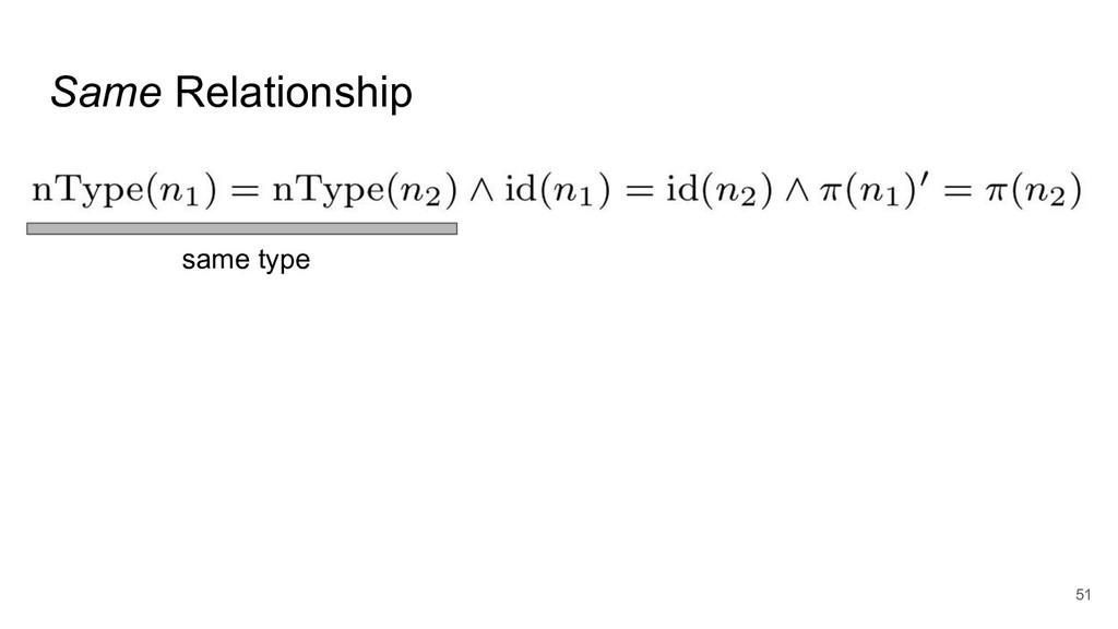 Same Relationship 51 same type