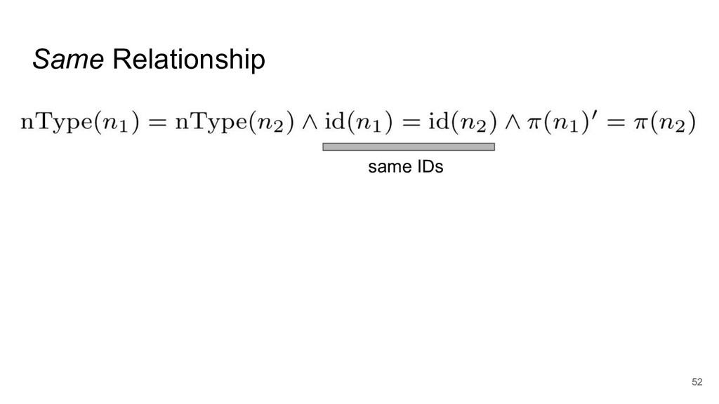 Same Relationship 52 same IDs