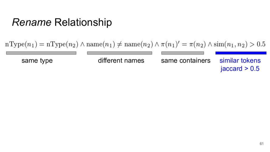 Rename Relationship 61 same type same container...