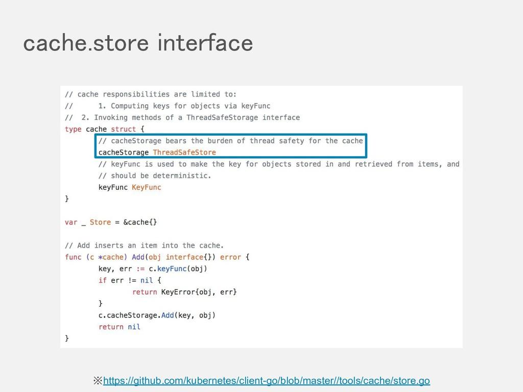 cache.store interface ※https://github.com/kube...