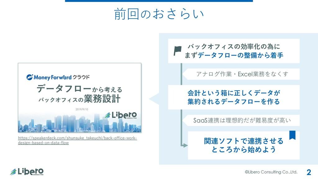 前回のおさらい ©Libero Consulting Co.,Ltd. 2 https://s...