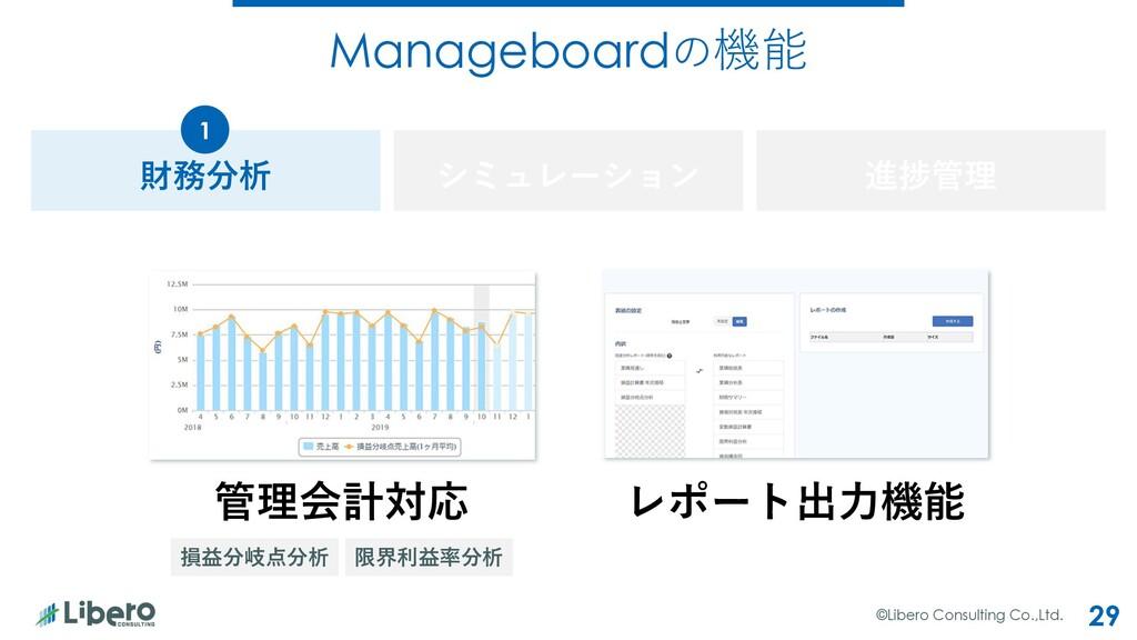 Manageboardの機能 ©Libero Consulting Co.,Ltd. 29 財...