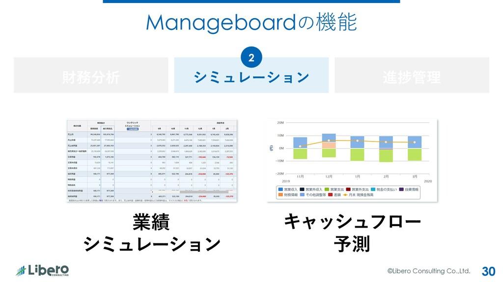 Manageboardの機能 ©Libero Consulting Co.,Ltd. 30 財...