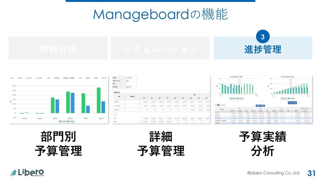 Manageboardの機能 ©Libero Consulting Co.,Ltd. 31 財...