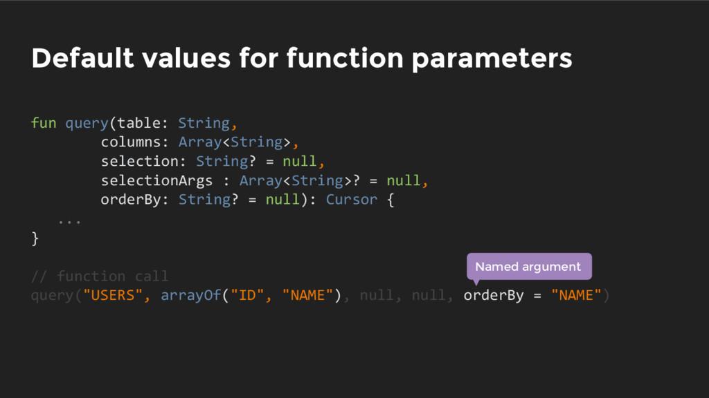 Default values for function parameters fun quer...
