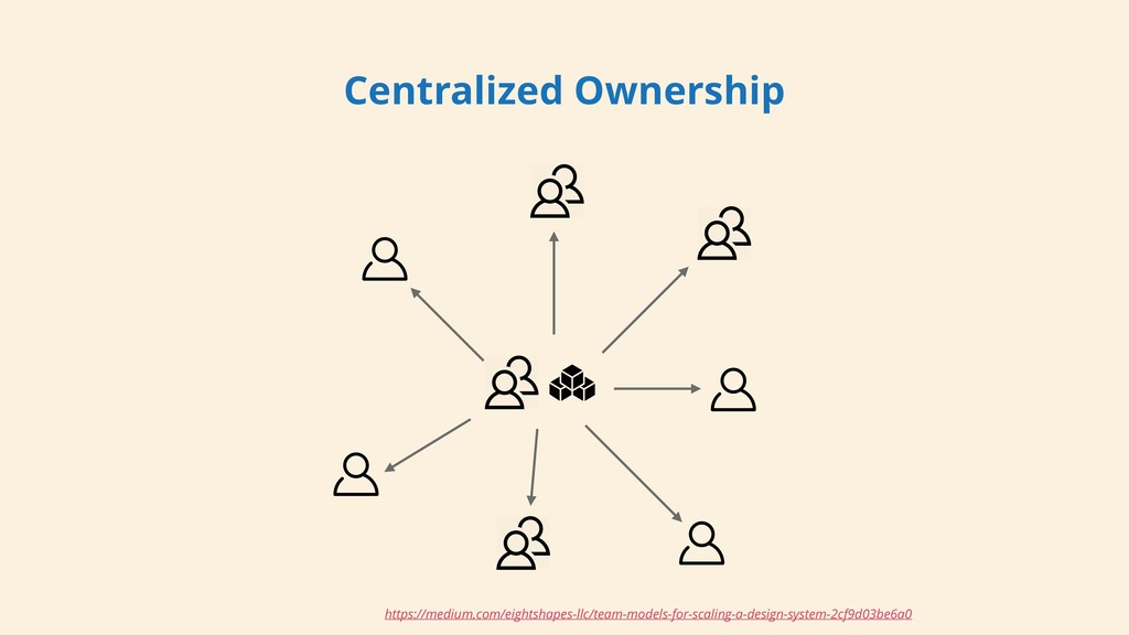 Centralized Ownership https://medium.com/eights...
